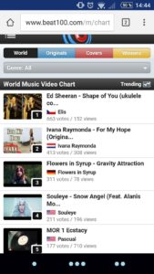 Awesome. We are No. 3 of beat100 world charts